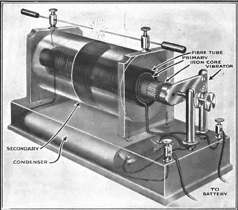 Black and white sketch of an antique induction coil, labeled with secondary, condenser, fibre tube, primary, iron core, vibrator, and wires to the battery.