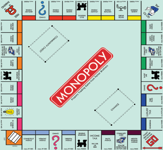 The Monopoly board game.